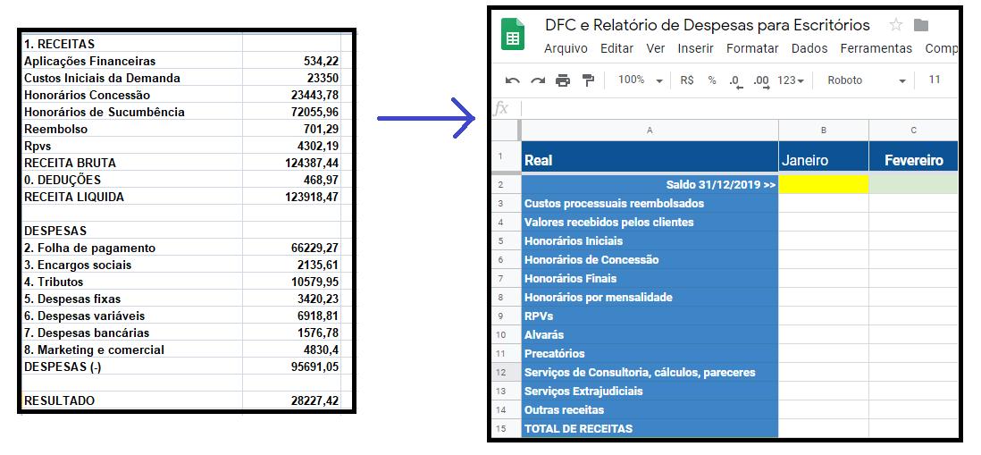DFC 3 Copiar Receitas