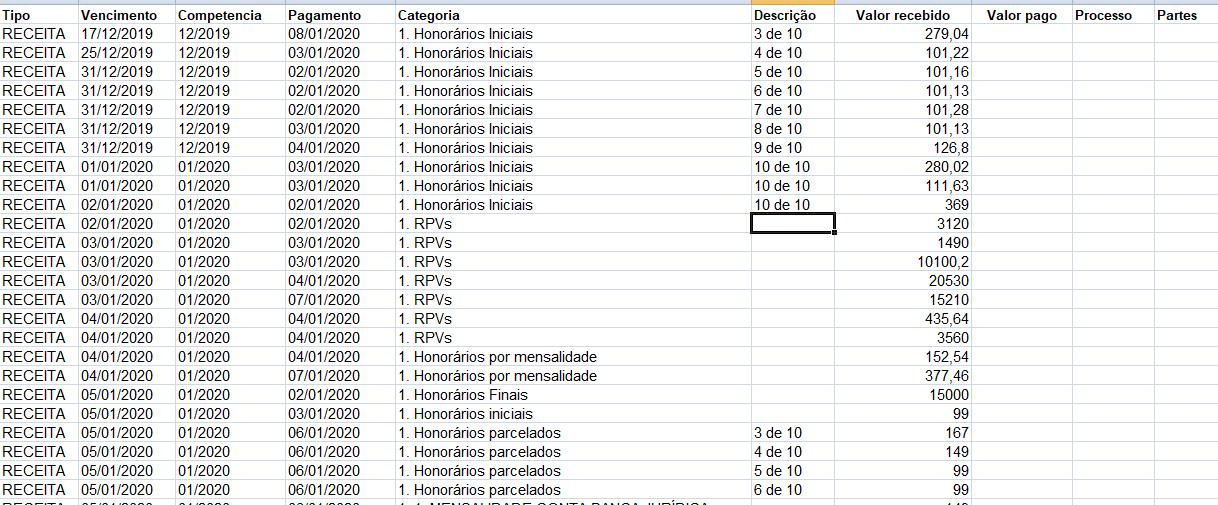 Relatorio Receitas e Despesas Excel