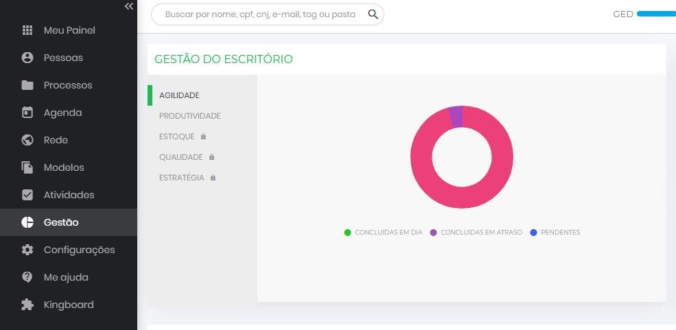 Como calcular o custo de cada ponto no Taskscore e sua vantagem Software Jurídico ADVBOX