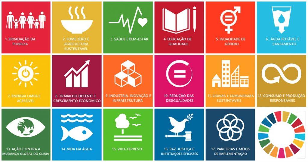 Pacto Global ONU Objetivos de Desenvolvimento Sustentável ODS
